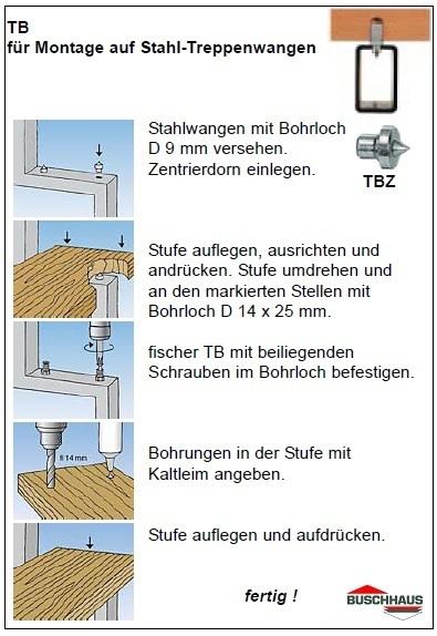 fischer treppenstufen befestigung tb tbb. Black Bedroom Furniture Sets. Home Design Ideas