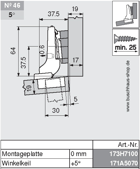 BLUM CLIP top Profiltürscharnier 95° Mittelanschlag Schrauben 71T9650