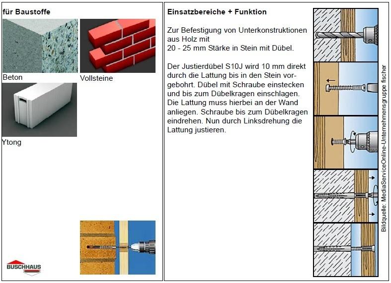fischer justierd bel s10j. Black Bedroom Furniture Sets. Home Design Ideas